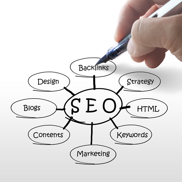 Search Engine Optimisation And Why You Got to Use It